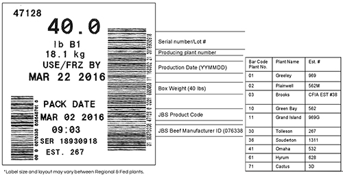 How to read a gs 128 barcode for the meat beef grind log law.