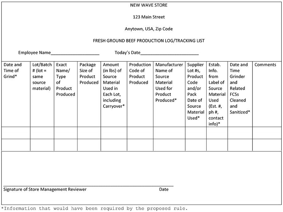 usda-fsis-previous-grind-log-regulations